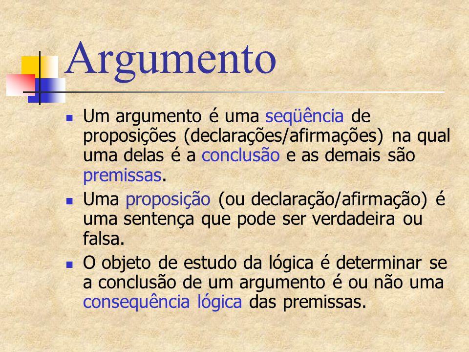 Formas de Argumento Conectivo Não é o caso que Essa expressão prefixa uma sentença para formar uma nova sentença, a negação da primeira.