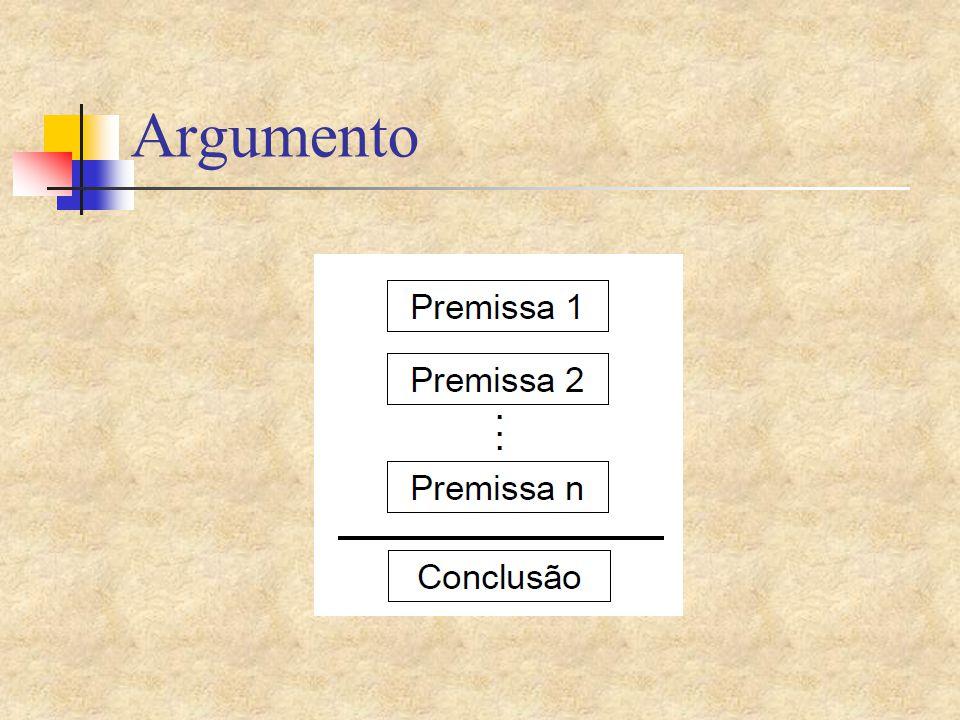Formas de Argumento Conectivo E Uma composição constituindo-se de duas sentenças ligadas por e chama-se conjunção.
