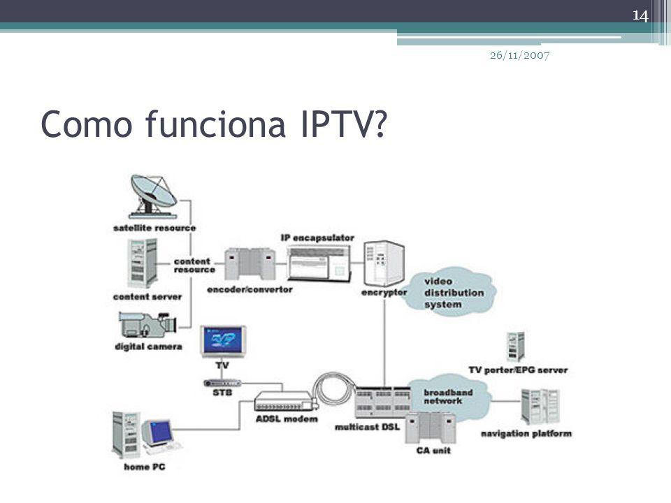 Como funciona IPTV? 14 26/11/2007