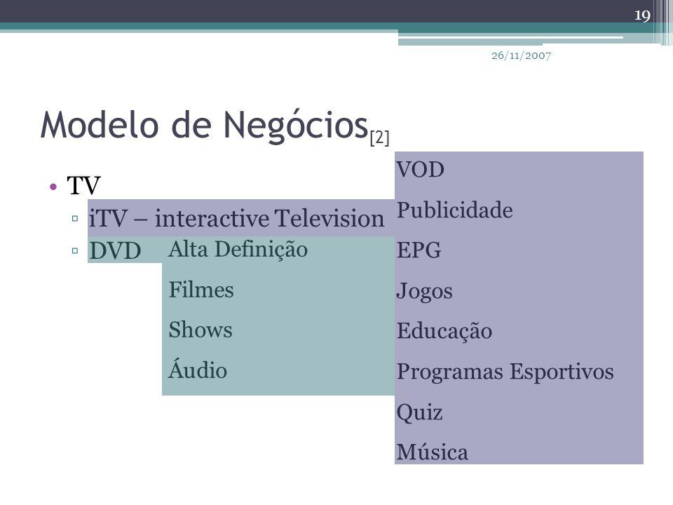 Alta Definição Filmes Shows Áudio VOD Publicidade EPG Jogos Educação Programas Esportivos Quiz Música Modelo de Negócios [2] TV ▫iTV – interactive Tel