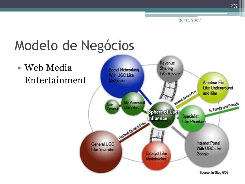 Modelo de Negócios Web Media Entertainment 23 26/11/2007