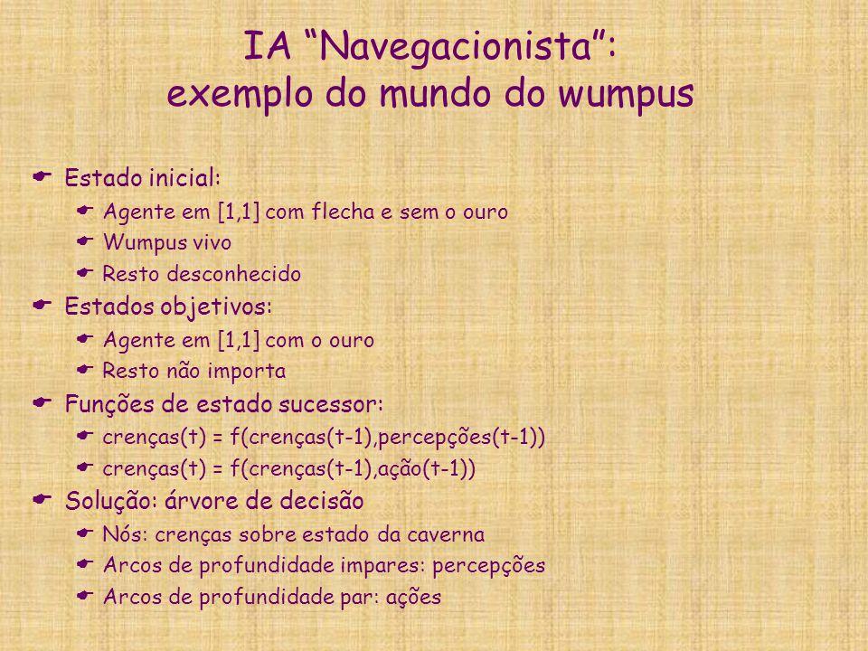 """IA """"Navegacionista"""": exemplo do mundo do wumpus  Estado inicial:  Agente em [1,1] com flecha e sem o ouro  Wumpus vivo  Resto desconhecido  Estad"""