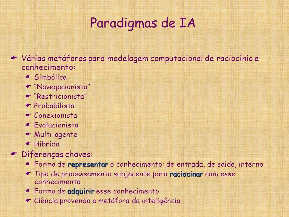 """Paradigmas de IA  Várias metáforas para modelagem computacional de raciocínio e conhecimento:  Simbólica  """"Navegacionista""""  """"Restricionista""""  Pro"""