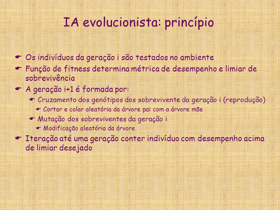 IA evolucionista: princípio  Os indivíduos da geração i são testados no ambiente  Função de fitness determina métrica de desempenho e limiar de sobr