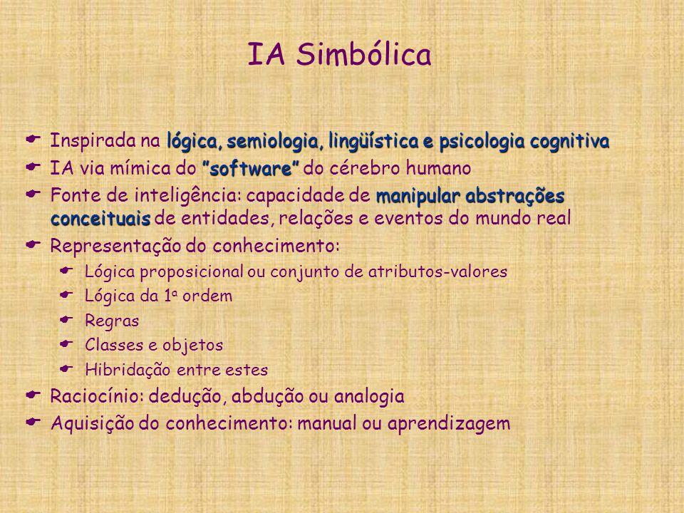 """IA Simbólica lógica, semiologia, lingüística e psicologia cognitiva  Inspirada na lógica, semiologia, lingüística e psicologia cognitiva """"software"""" """
