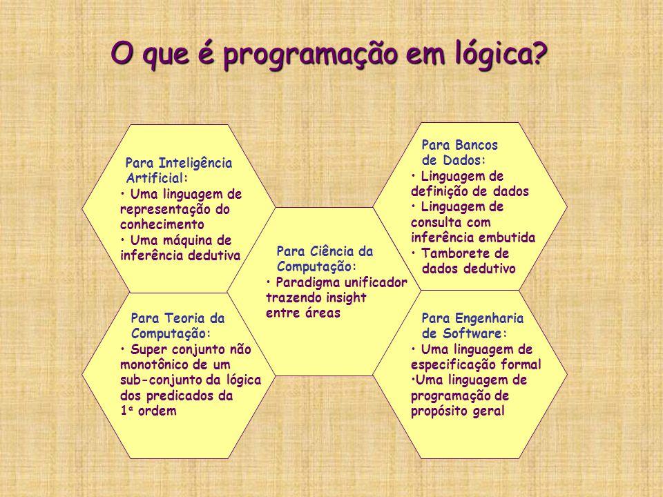 O que é programação em lógica.