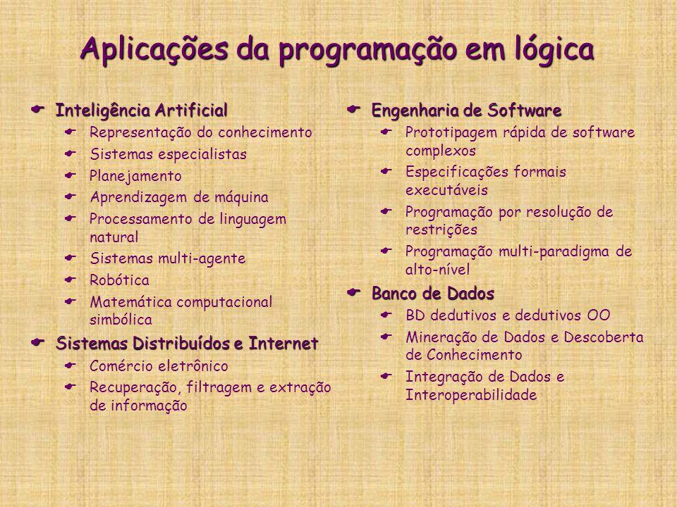 Aplicações da programação em lógica  Inteligência Artificial  Representação do conhecimento  Sistemas especialistas  Planejamento  Aprendizagem d