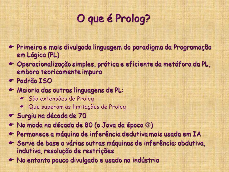 O que é Prolog?  Primeira e mais divulgada linguagem do paradigma da Programação em Lógica (PL)  Operacionalização simples, prática e eficiente da m