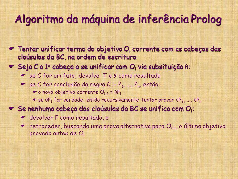 Algoritmo da máquina de inferência Prolog  Tentar unificar termo do objetivo O i corrente com as cabeças das claúsulas da BC, na ordem de escritura  Seja C a 1 a cabeça a se unificar com O i via subsituição  :  se C for um fato, devolve: T e  como resultado  se C for conclusão da regra C :- P 1,..., P n, então:  o novo objetivo corrente O i+1 =  P 1  se  P 1 for verdade, então recursivamente tentar provar  P 2,...,  P n  Se nenhuma cabeça das claúsulas da BC se unifica com O i :  devolver F como resultado, e  retroceder, buscando uma prova alternativa para O i-1, o último objetivo provado antes de O i