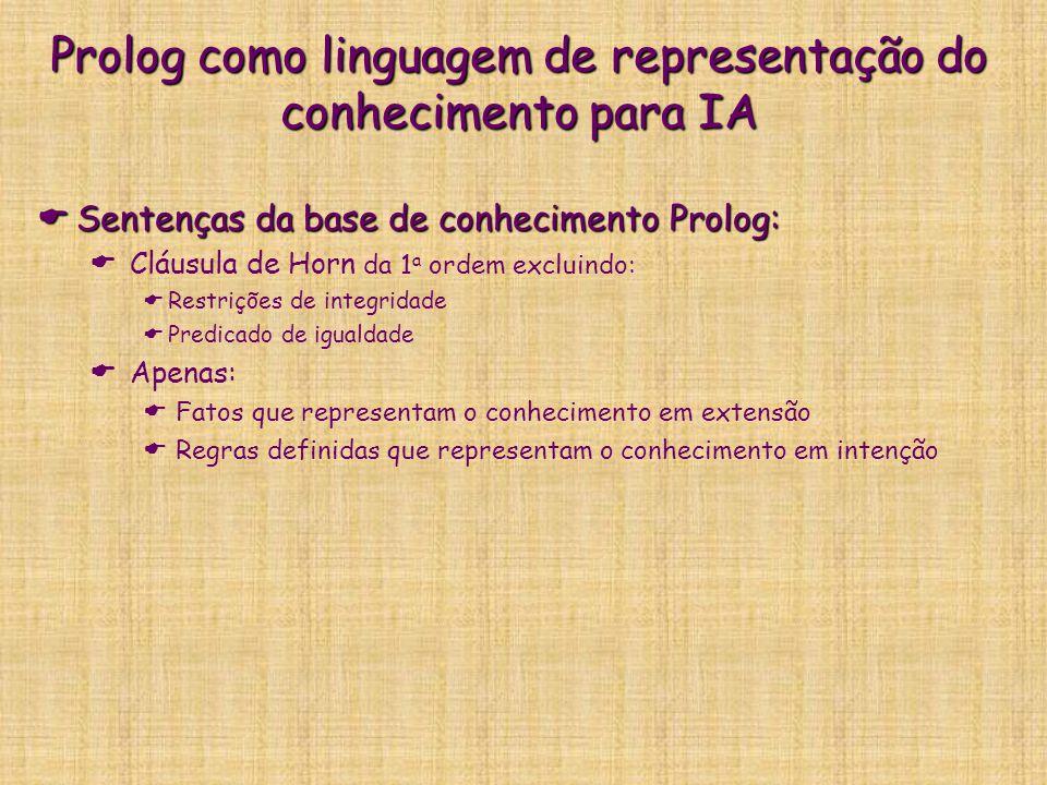 Prolog como linguagem de representação do conhecimento para IA  Sentenças da base de conhecimento Prolog:  Cláusula de Horn da 1 a ordem excluindo:  Restrições de integridade  Predicado de igualdade  Apenas:  Fatos que representam o conhecimento em extensão  Regras definidas que representam o conhecimento em intenção