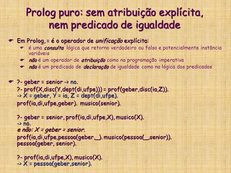 Prolog puro: sem atribuição explícita, nem predicado de igualdade  Em Prolog, = é o operador de unificação explícita: consulta  é uma consulta lógic