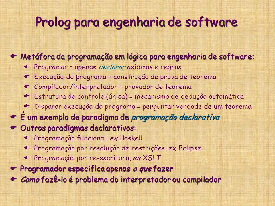 Prolog para engenharia de software  Metáfora da programação em lógica para engenharia de software:  Programar = apenas declarar axiomas e regras  E