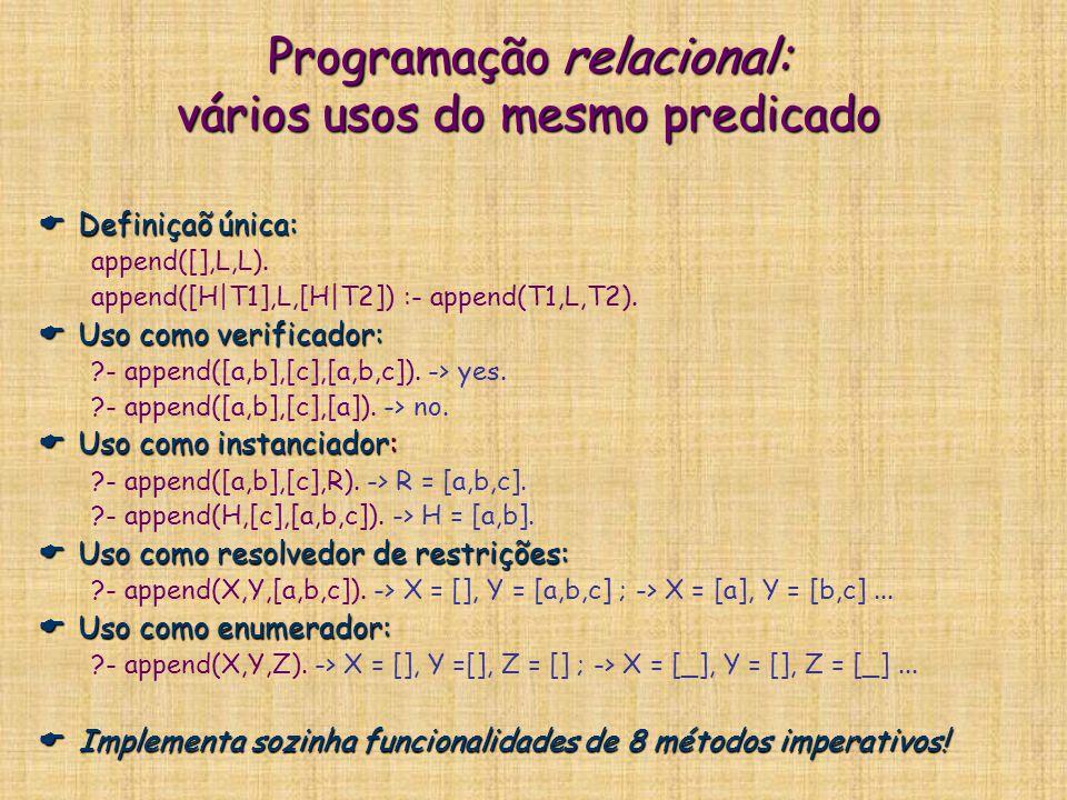 Programação relacional: vários usos do mesmo predicado  Definiçaõ única: append([],L,L). append([H|T1],L,[H|T2]) :- append(T1,L,T2).  Uso como verif
