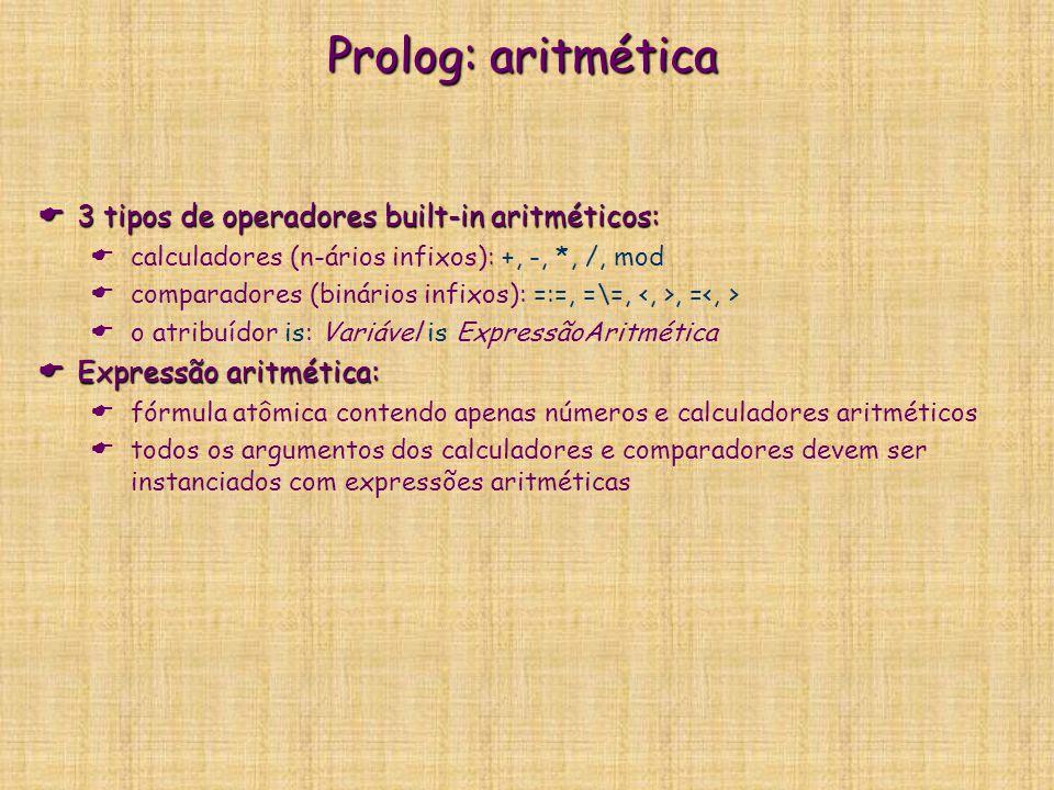 Prolog: aritmética  3 tipos de operadores built-in aritméticos:  calculadores (n-ários infixos): +, -, *, /, mod  comparadores (binários infixos): =:=, =\=,, =  o atribuídor is: Variável is ExpressãoAritmética  Expressão aritmética:  fórmula atômica contendo apenas números e calculadores aritméticos  todos os argumentos dos calculadores e comparadores devem ser instanciados com expressões aritméticas