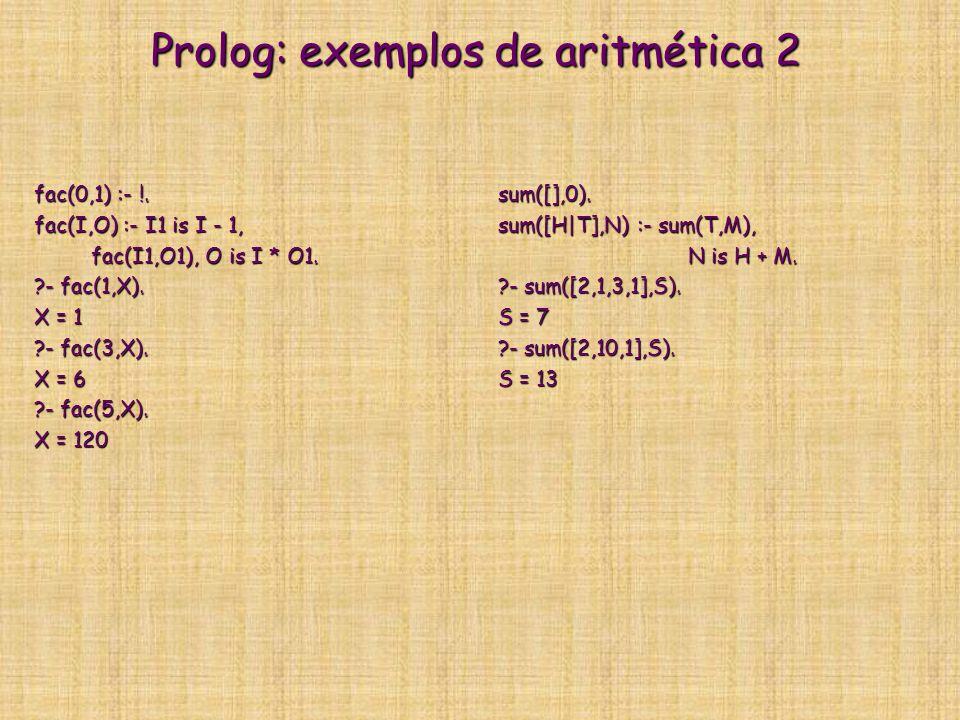 Prolog: exemplos de aritmética 2 fac(0,1) :- !. fac(I,O) :- I1 is I - 1, fac(I1,O1), O is I * O1. fac(I1,O1), O is I * O1. ?- fac(1,X). X = 1 ?- fac(3