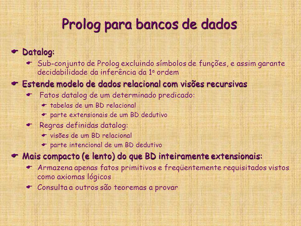 Prolog para bancos de dados  Datalog:  Sub-conjunto de Prolog excluindo símbolos de funções, e assim garante decidabilidade da inferência da 1 a ord