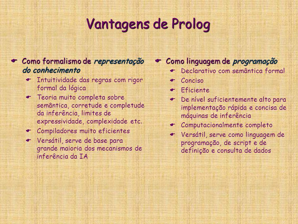 Vantagens de Prolog  Como formalismo de representação do conhecimento  Intuitividade das regras com rigor formal da lógica  Teoria muito completa s