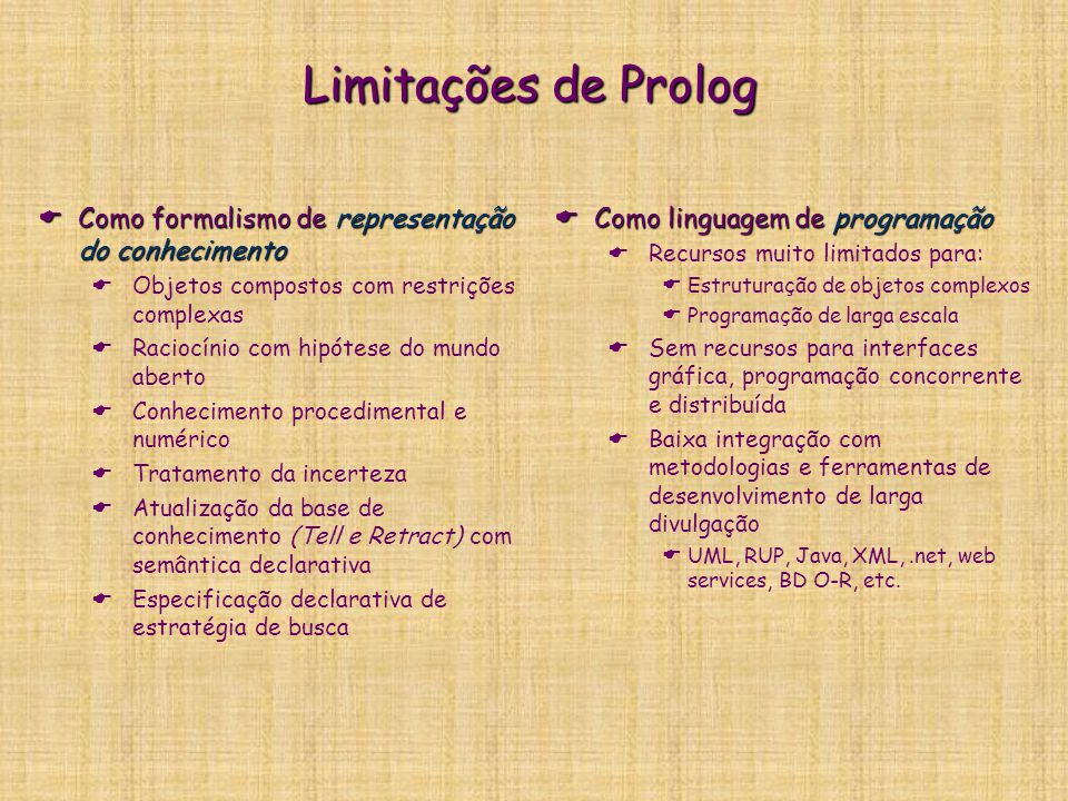 Limitações de Prolog  Como formalismo de representação do conhecimento  Objetos compostos com restrições complexas  Raciocínio com hipótese do mund