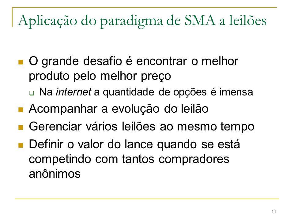 11 Aplicação do paradigma de SMA a leilões O grande desafio é encontrar o melhor produto pelo melhor preço  Na internet a quantidade de opções é imen