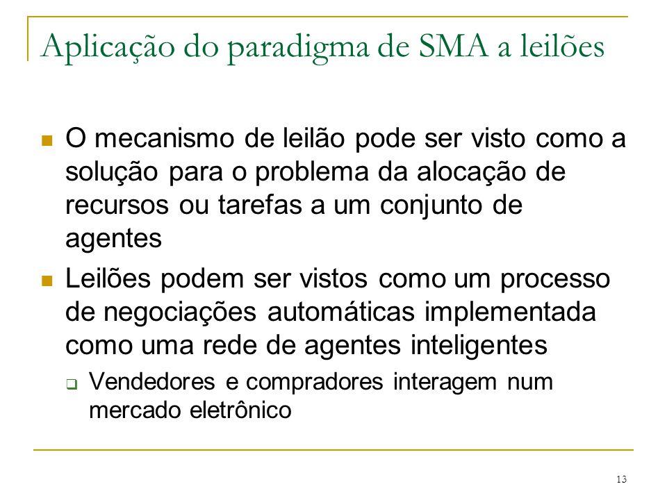13 Aplicação do paradigma de SMA a leilões O mecanismo de leilão pode ser visto como a solução para o problema da alocação de recursos ou tarefas a um