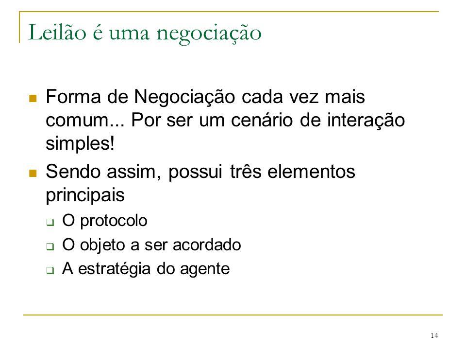 14 Leilão é uma negociação Forma de Negociação cada vez mais comum... Por ser um cenário de interação simples! Sendo assim, possui três elementos prin