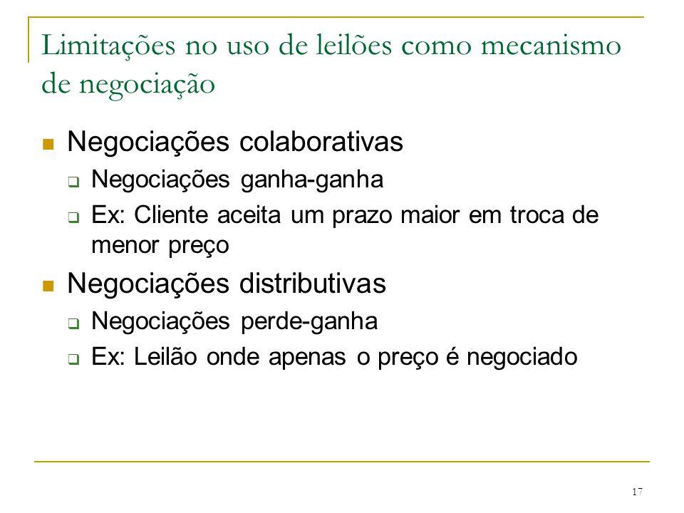 17 Limitações no uso de leilões como mecanismo de negociação Negociações colaborativas  Negociações ganha-ganha  Ex: Cliente aceita um prazo maior e