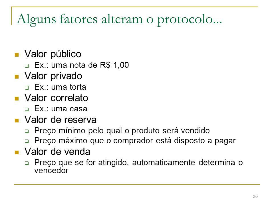 20 Alguns fatores alteram o protocolo... Valor público  Ex.: uma nota de R$ 1,00 Valor privado  Ex.: uma torta Valor correlato  Ex.: uma casa Valor