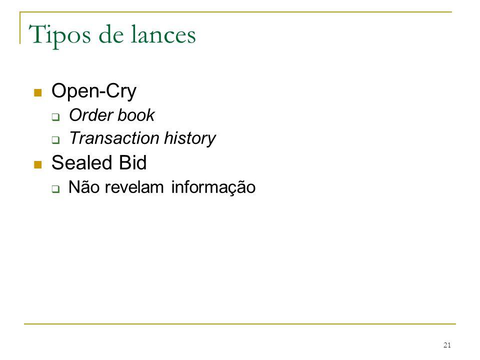 21 Tipos de lances Open-Cry  Order book  Transaction history Sealed Bid  Não revelam informação