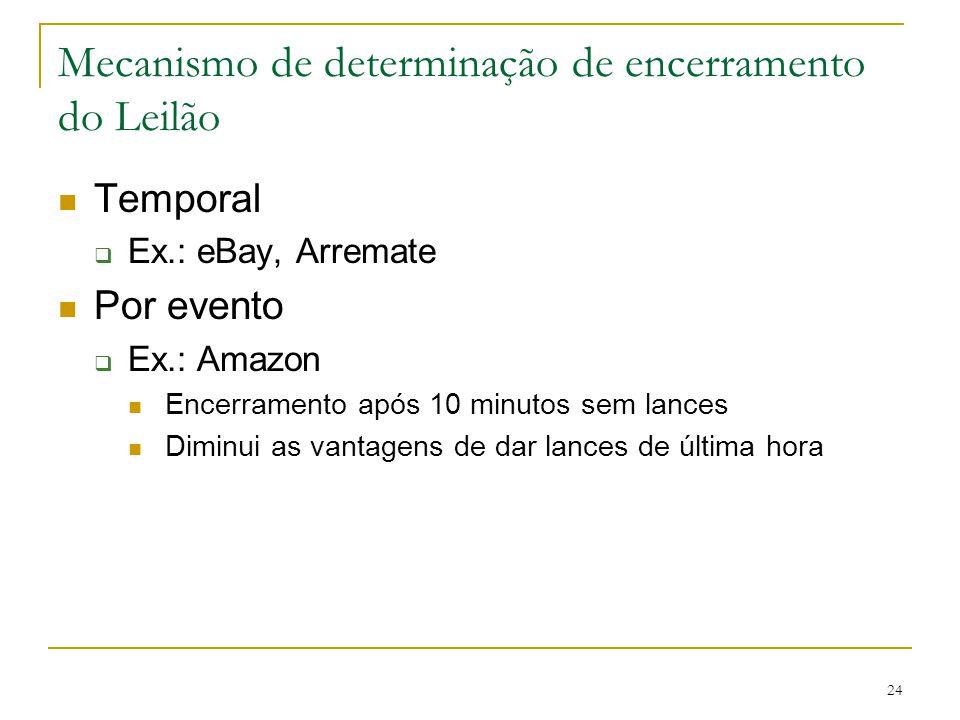 24 Mecanismo de determinação de encerramento do Leilão Temporal  Ex.: eBay, Arremate Por evento  Ex.: Amazon Encerramento após 10 minutos sem lances