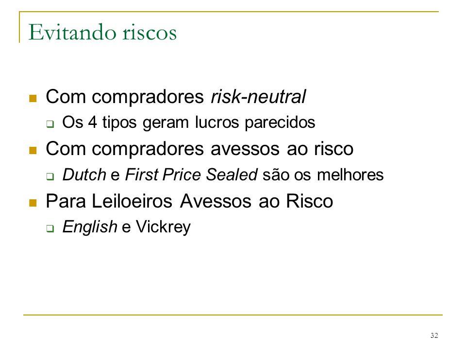32 Evitando riscos Com compradores risk-neutral  Os 4 tipos geram lucros parecidos Com compradores avessos ao risco  Dutch e First Price Sealed são