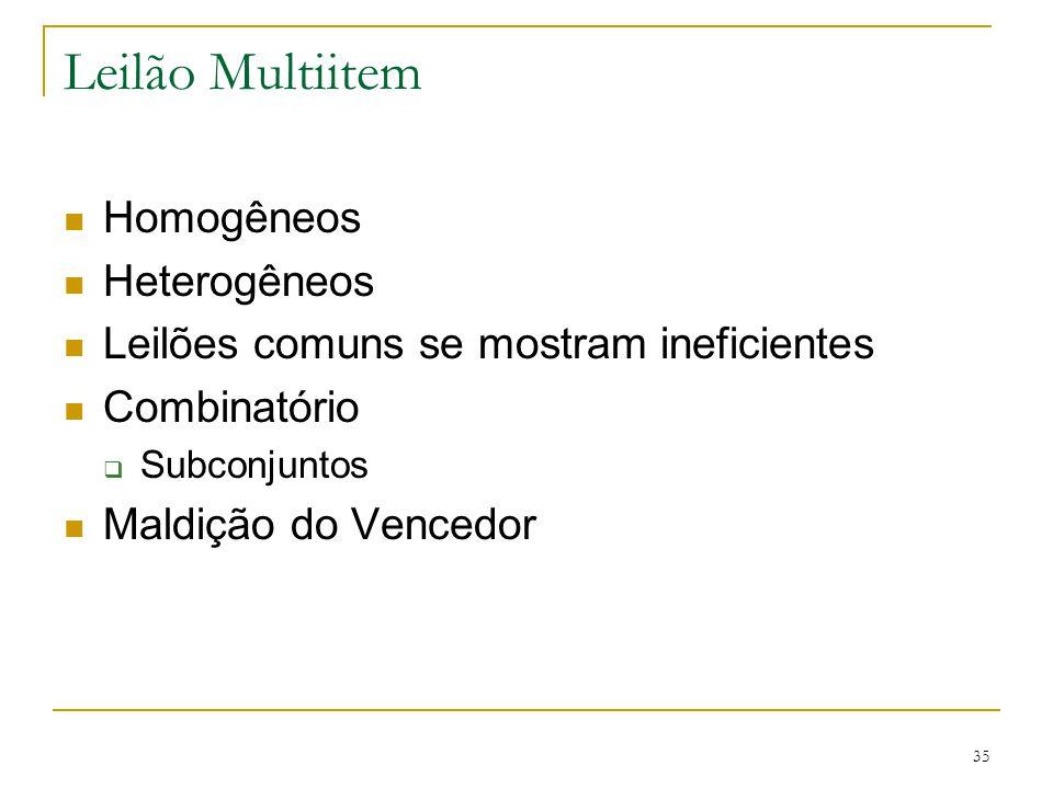 35 Leilão Multiitem Homogêneos Heterogêneos Leilões comuns se mostram ineficientes Combinatório  Subconjuntos Maldição do Vencedor
