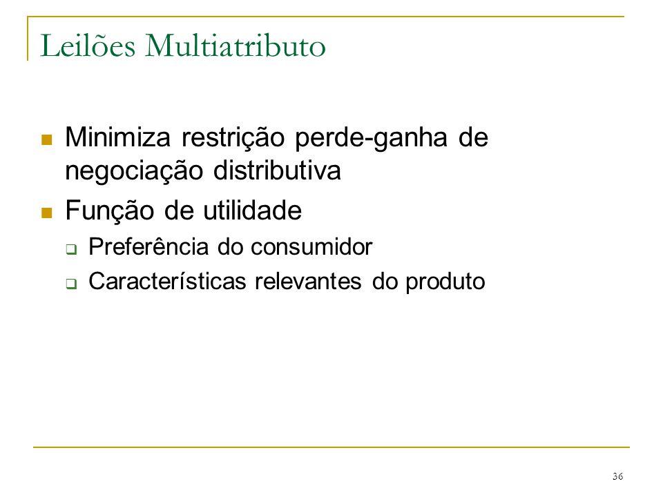 36 Leilões Multiatributo Minimiza restrição perde-ganha de negociação distributiva Função de utilidade  Preferência do consumidor  Características r