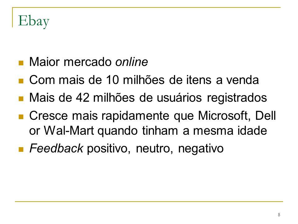 8 Ebay Maior mercado online Com mais de 10 milhões de itens a venda Mais de 42 milhões de usuários registrados Cresce mais rapidamente que Microsoft,
