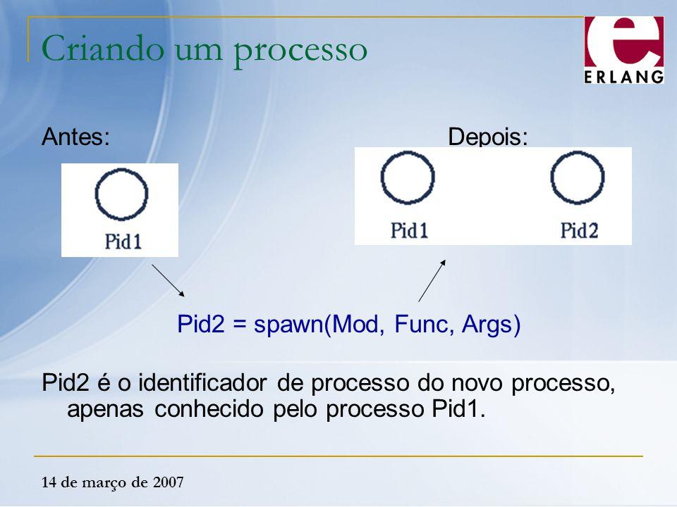 14 de março de 2007 Criando um processo Antes: Depois: Pid2 = spawn(Mod, Func, Args) Pid2 é o identificador de processo do novo processo, apenas conhe