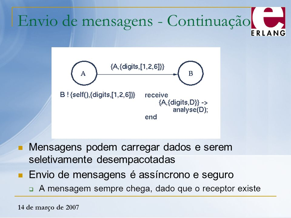 14 de março de 2007 Envio de mensagens - Continuação Mensagens podem carregar dados e serem seletivamente desempacotadas Envio de mensagens é assíncro