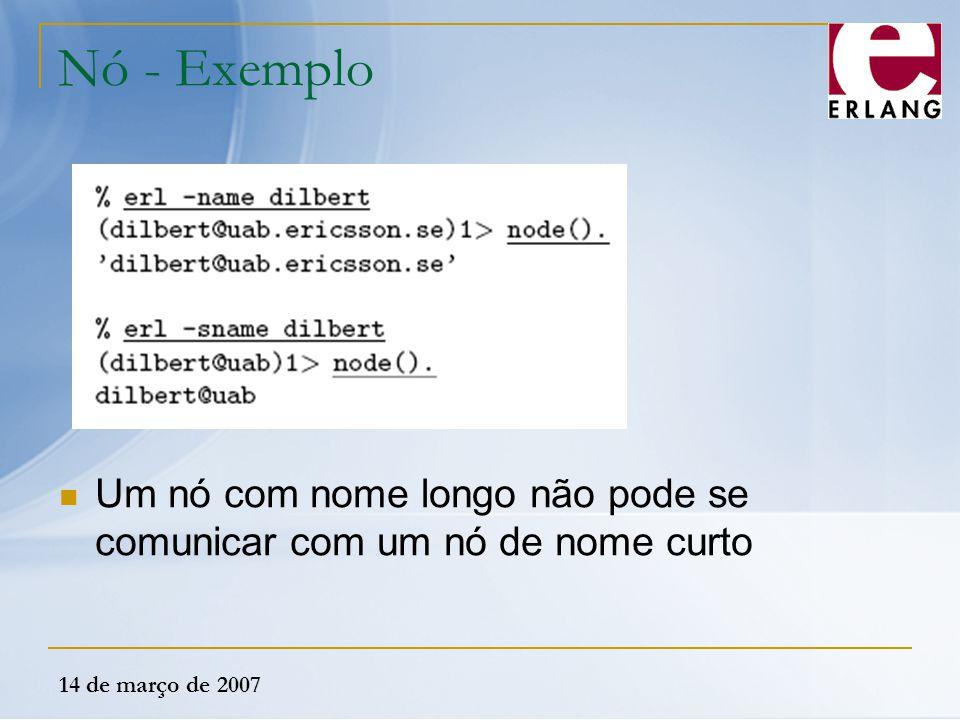 14 de março de 2007 Nó - Exemplo Um nó com nome longo não pode se comunicar com um nó de nome curto