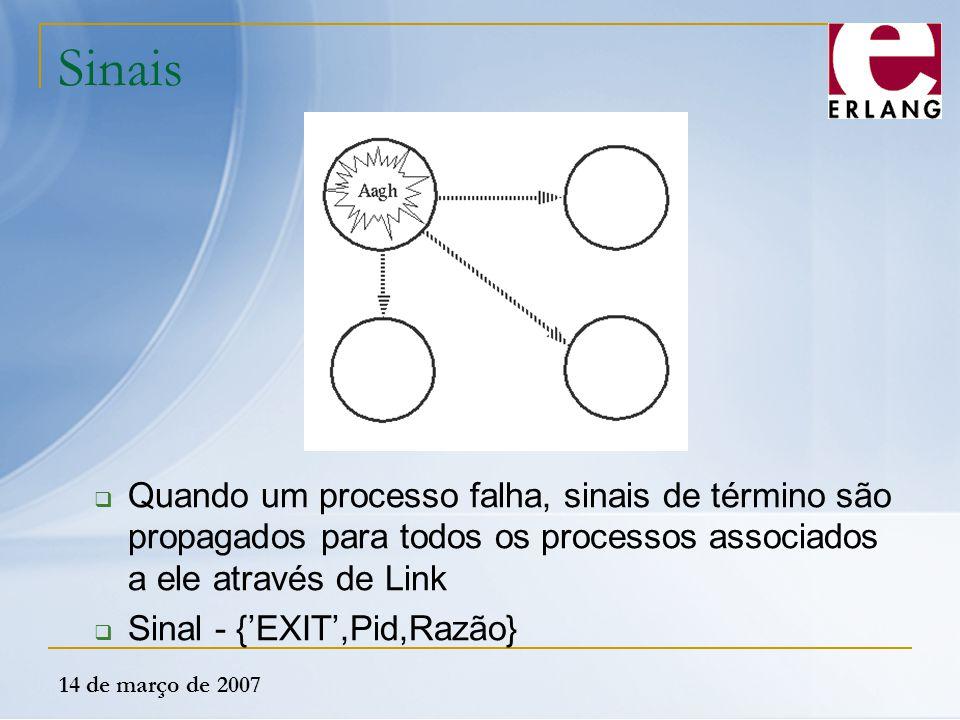 14 de março de 2007 Sinais  Quando um processo falha, sinais de término são propagados para todos os processos associados a ele através de Link  Sin