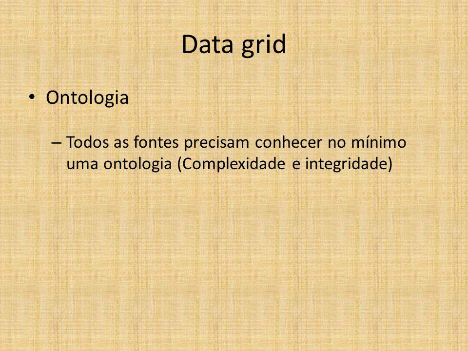 Data grid Ontologia – Todos as fontes precisam conhecer no mínimo uma ontologia (Complexidade e integridade)