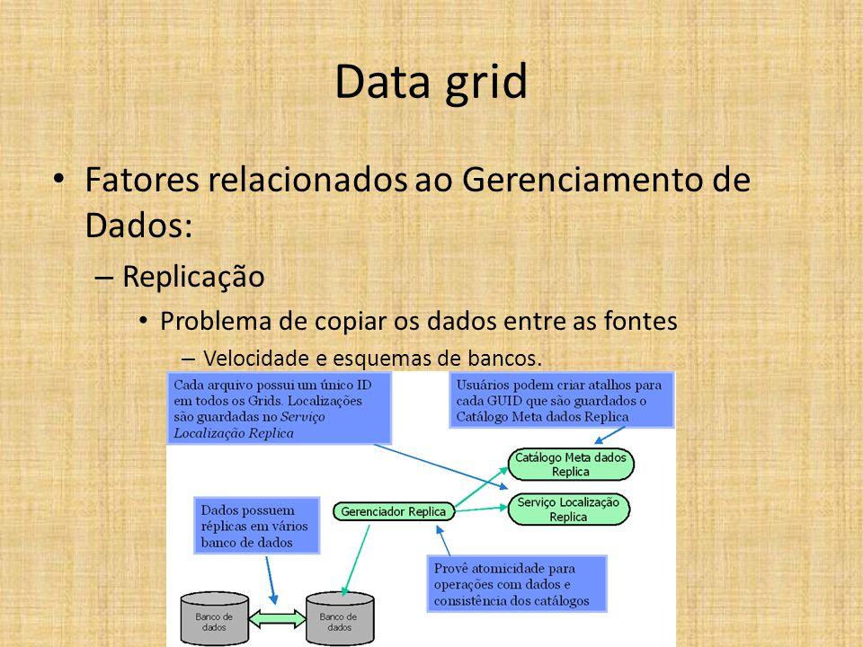 Data grid Fatores relacionados ao Gerenciamento de Dados: – Replicação Problema de copiar os dados entre as fontes – Velocidade e esquemas de bancos.