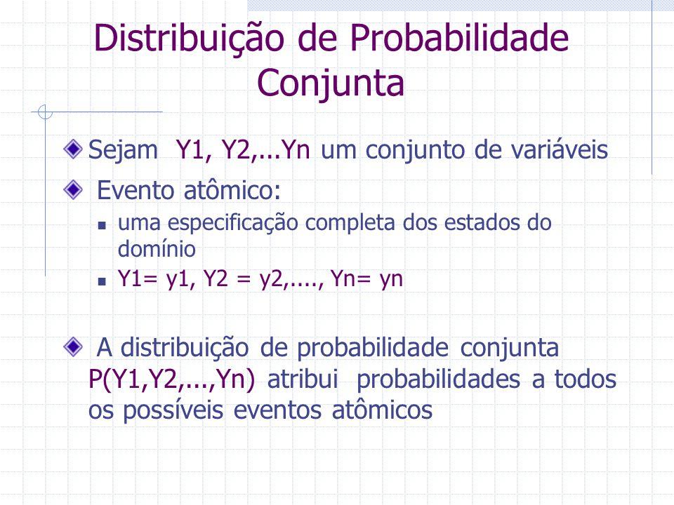 Distribuição de Probabilidade Conjunta Sejam Y1, Y2,...Yn um conjunto de variáveis Evento atômico: uma especificação completa dos estados do domínio Y1= y1, Y2 = y2,...., Yn= yn A distribuição de probabilidade conjunta P(Y1,Y2,...,Yn) atribui probabilidades a todos os possíveis eventos atômicos