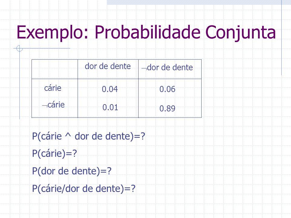 Exemplo: Probabilidade Conjunta cárie  cárie dor de dente  dor de dente 0.04 0.01 0.06 0.89 P(cárie ^ dor de dente)=.