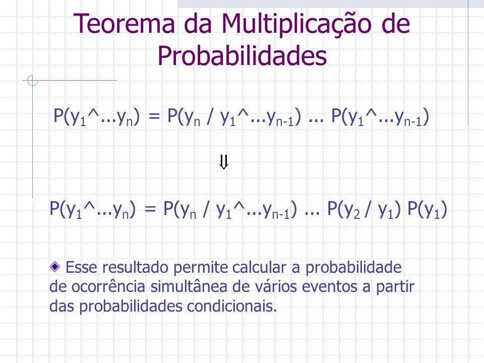 Teorema da Multiplicação de Probabilidades Esse resultado permite calcular a probabilidade de ocorrência simultânea de vários eventos a partir das probabilidades condicionais.