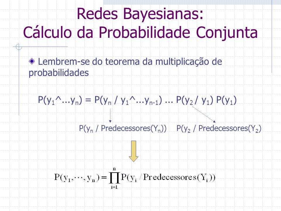 Redes Bayesianas: Cálculo da Probabilidade Conjunta Lembrem-se do teorema da multiplicação de probabilidades P(y 1 ^...y n ) = P(y n / y 1 ^...y n-1 )...