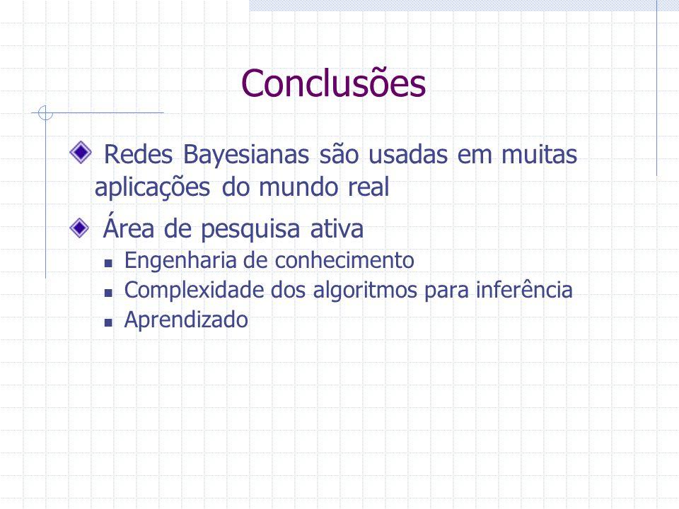 Conclusões Redes Bayesianas são usadas em muitas aplicações do mundo real Área de pesquisa ativa Engenharia de conhecimento Complexidade dos algoritmos para inferência Aprendizado