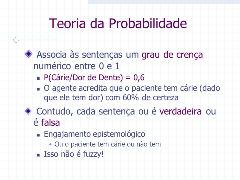 Grau de crença (probabilidade) A priori (incondicional): calculada antes de o agente receber percepções Ex.