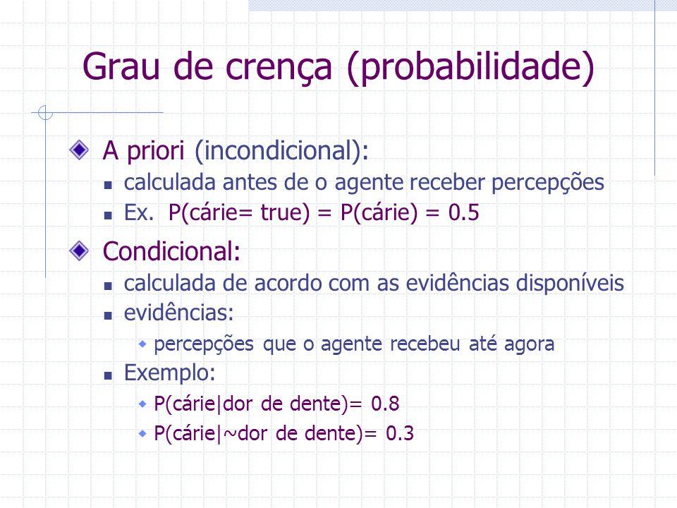 Probabilidade Condicional Probabilidade condicional (a posteriori) de A dado que B ocorreu é definida por: P(A|B) = P(A  B), quando P(B) > 0 P(B) Probabilidade condicional: possibilita inferência sobre uma proposição desconhecida A dada a evidência B