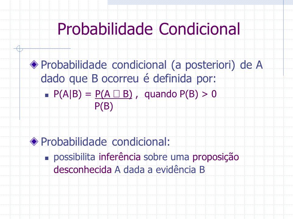 Probabilidade Condicional Probabilidade condicional (a posteriori) de A dado que B ocorreu é definida por: P(A B) = P(A  B), quando P(B) > 0 P(B) Probabilidade condicional: possibilita inferência sobre uma proposição desconhecida A dada a evidência B