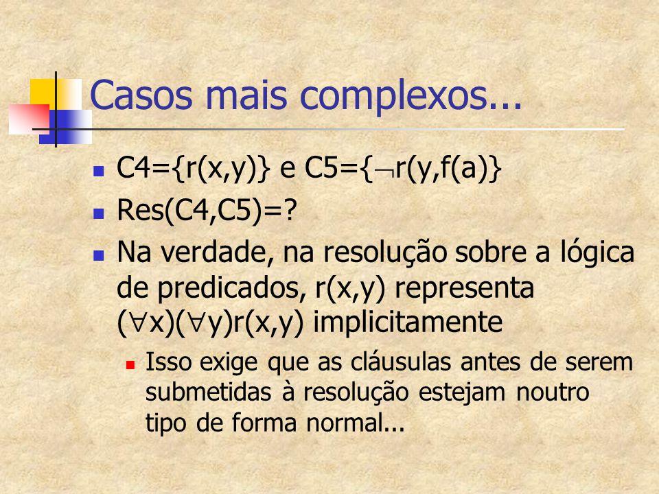 Casos mais complexos... C4={r(x,y)} e C5={  r(y,f(a)} Res(C4,C5)=? Na verdade, na resolução sobre a lógica de predicados, r(x,y) representa (  x)( 