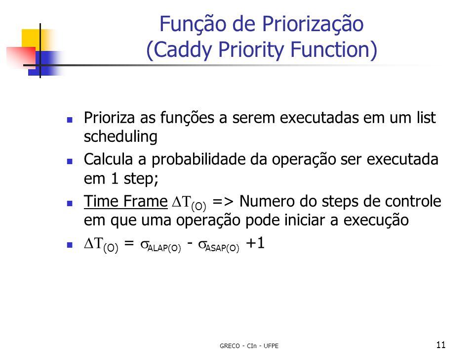 GRECO - CIn - UFPE 11 Função de Priorização (Caddy Priority Function) Prioriza as funções a serem executadas em um list scheduling Calcula a probabili