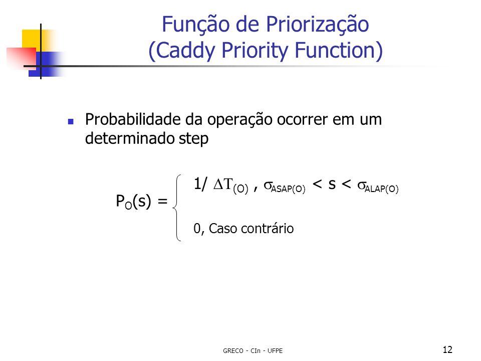 GRECO - CIn - UFPE 12 Função de Priorização (Caddy Priority Function) Probabilidade da operação ocorrer em um determinado step P O (s) = 1/  (O), 